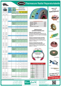 Reparaturtabellen OTR / EM Tech Thermacure Pflaster