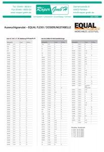 EQUAL-FLEXX Dosiertabelle
